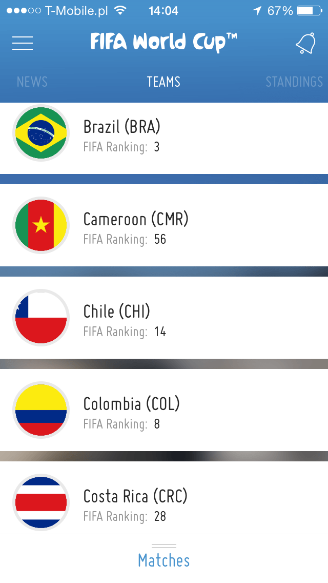 FIFA worl cup 2014 app