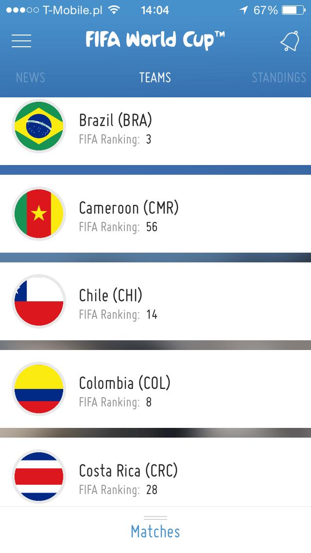 FIFA worl cup 2014 app